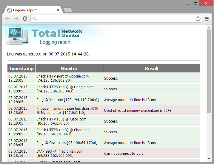 total network inventory download